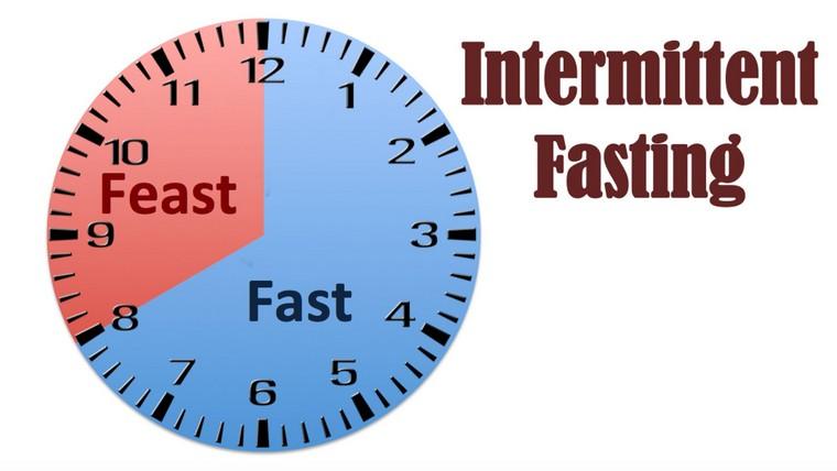 principle diet intermittent fasting